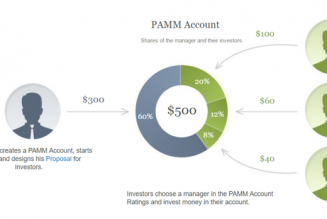 What are PAMM accounts?
