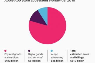 Apple says the App Store created $517 billion in commerce last year