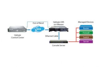Uplogix Supports Remote Network Management with Optimal Security