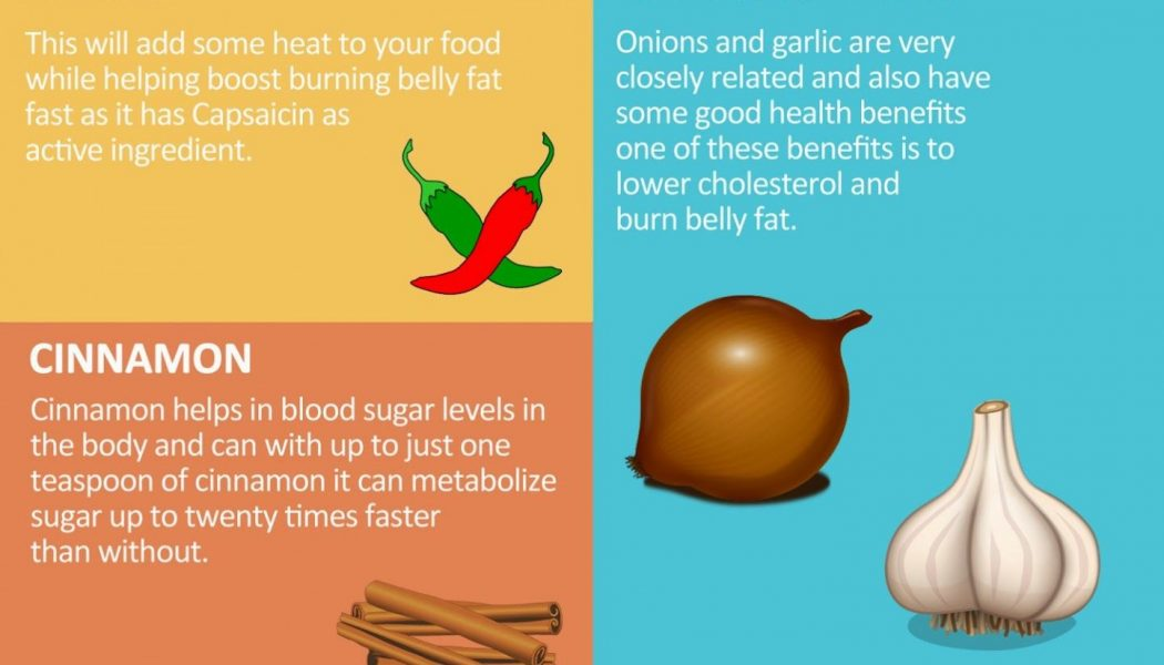 Herbs And Spices For Burning Belly Fat And How To Use Them