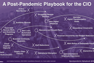 How CIOs can Help Build Revenue Post Pandemic