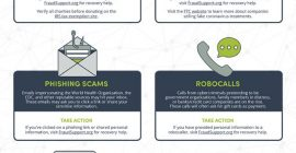 Lockdown causes Virtual Scams on Personal Loans to Rise