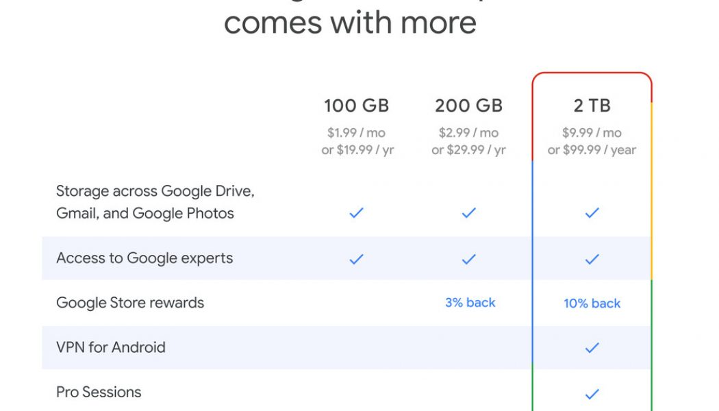 Google is bringing its own VPN to desktops and phones with $9.99 Google One subscription