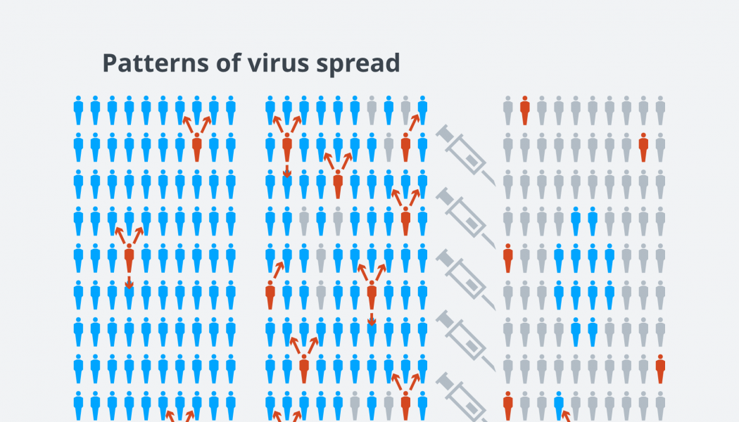 Over 40 million people recover from coronavirus