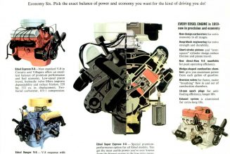 Ford's Edsel Was a Loser, but Its 410 V-8 Engine Was Awesome