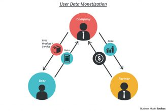 How to Use and Monetise Data