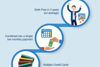Can Debt Consolidation Help Your Credit Score?