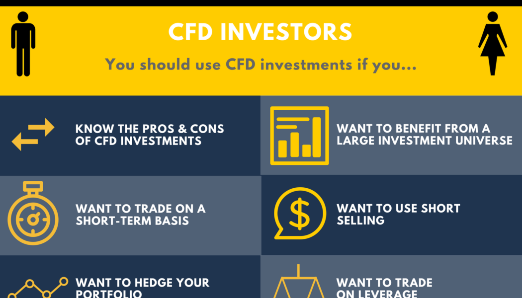 What are CFDs and How Can You Start Trading Online?