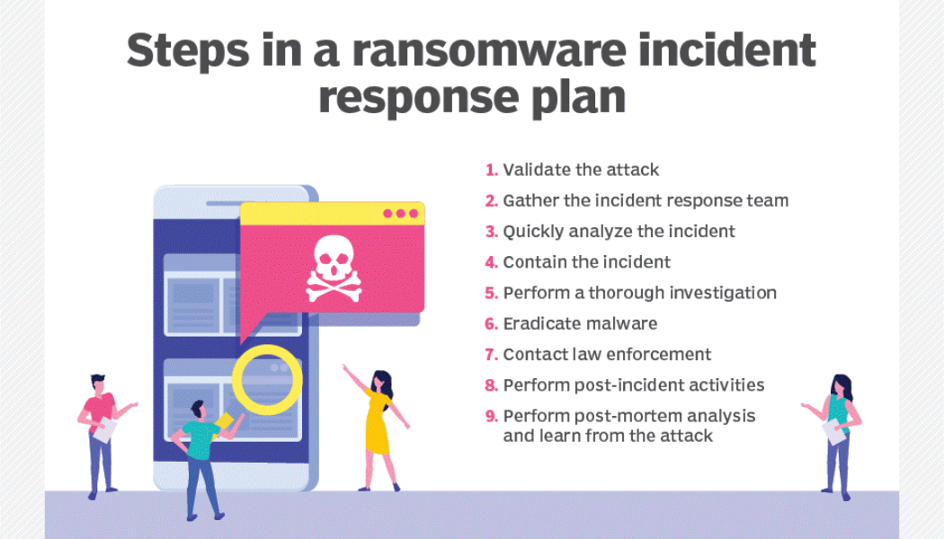 11 Critical Steps Security Officers Need to Take During a Ransomware Attack