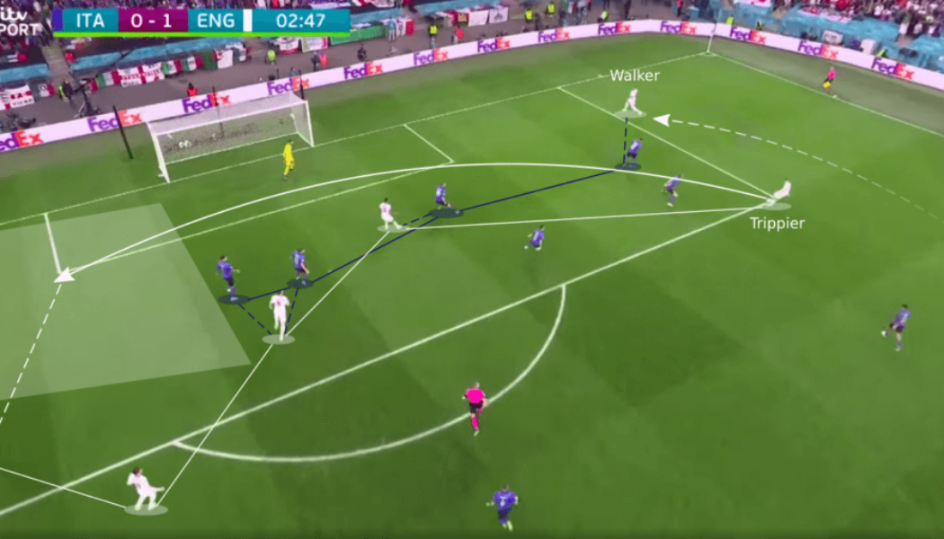 Tactical Analysis: How England nearly caught Italy off guard in the Euro 2020 final