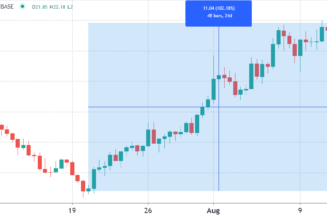 Polkadot (DOT) price rallies 100% and derivatives data points to more upside