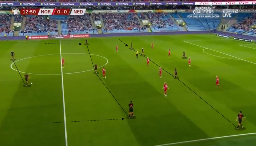 Tactical Analysis: Louis van Gaal's solid return to management with the Dutch National Team against Norway