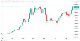 BTC price eyes all-time high weekly close above $60K ahead of Bitcoin ETF turbulence