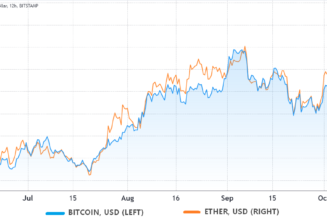 Traders pin Ethereum's route to new ATH to eventual Bitcoin ETF approval